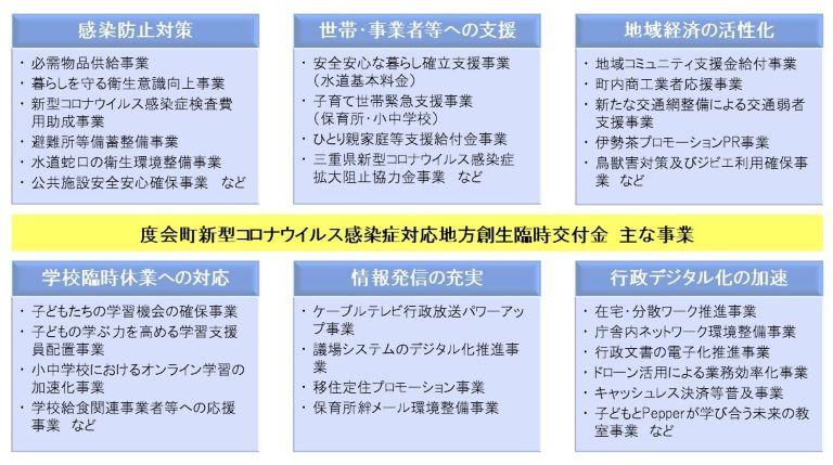 三重 ウイルス 県 コロナ 新型 新型コロナウイルス感染症対策 名張市特設ページ|名張市